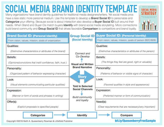Free Social Media Brand Identity Guide Template