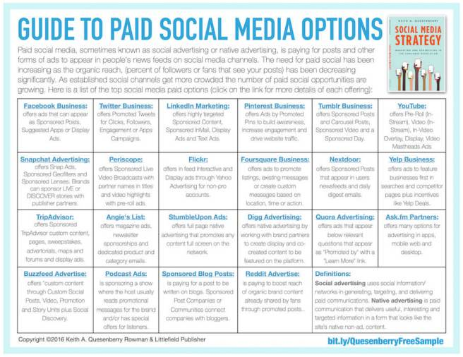 Free Guide to Paid Social Media Options - Native Advertising - Social Advertising