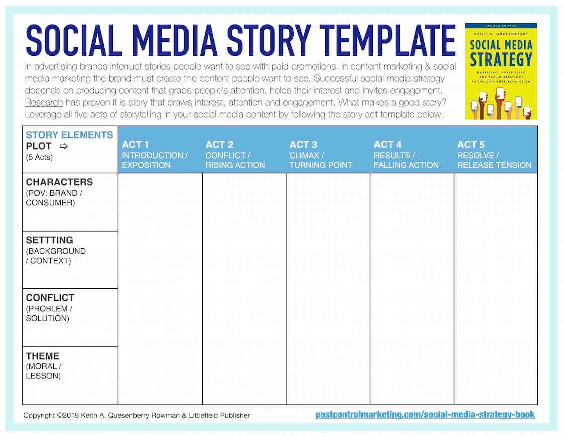 social story template free - Romeo.landinez.co