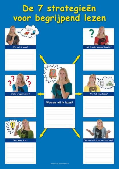 Begrijpend lezen zeven strategieën op educatieve poster voor in de klas