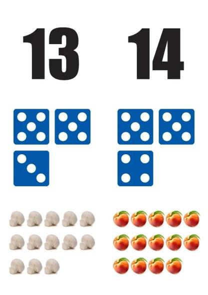 Getallen-13-14-poster in de klas getallenlijn