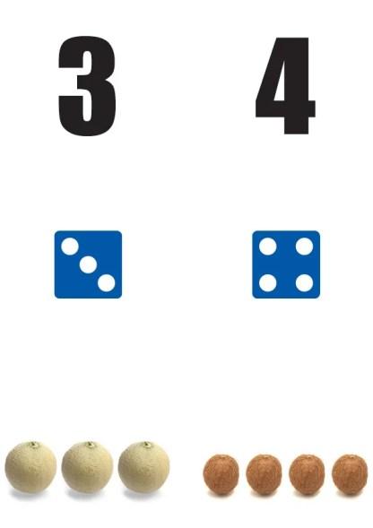 Getallen-3-4-poster in de klas getallenlijn