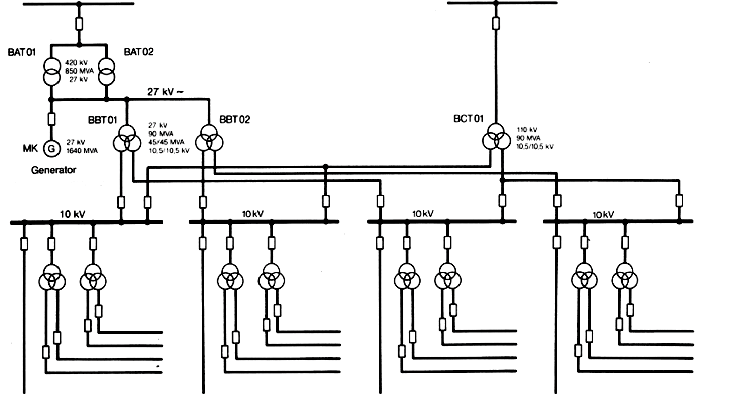 single line diagram of power distribution honda xr 650 wiring plant one reliability analysis nuclear auxiliary systemsfigure 1 npp u2013