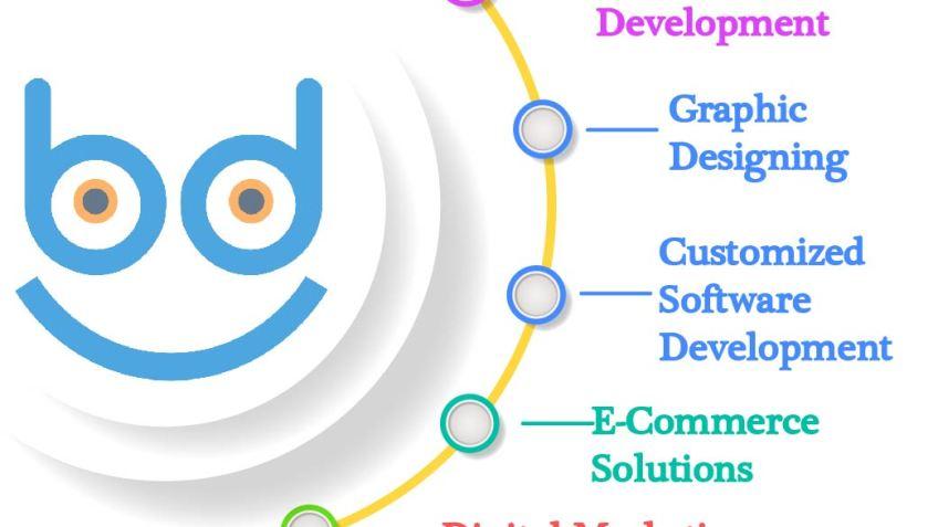 Web Design & Development Company | free Classified | Free Advertising | free classified ads
