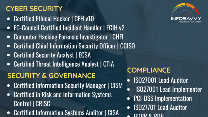 CEH Training New Mumbai | Ethical Hacking Course Online | free Classified | Free Advertising | free classified ads