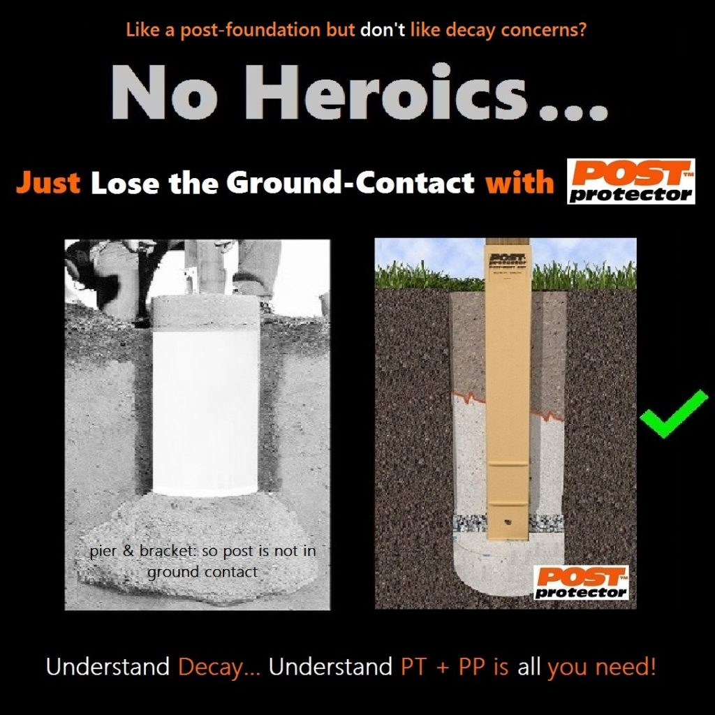 Cedar Ground Contact