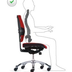 Posture Chair Work Fisher Price Spacesaver High The Art Of Sitting You Can Slouch If Need To In An Ergonomic