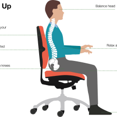 Office Chair Posture Tips Rv Rack Art Of Sitting Posturite Good