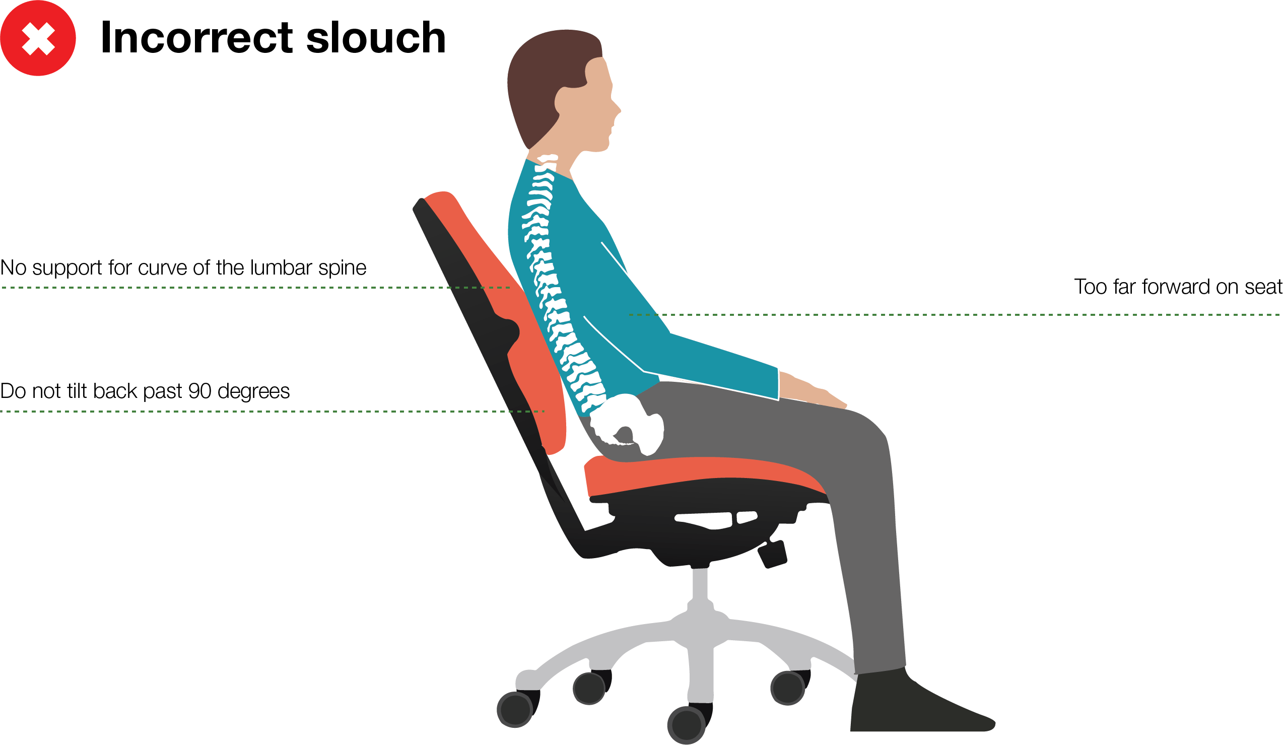 office chair posture tips best modern high chairs 2017 art of sitting posturite poor slouch