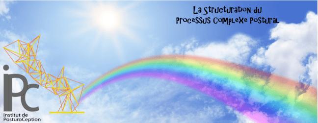 Processus complexe postural