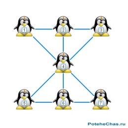 Расставьте пингвинов - Графическая головоломка