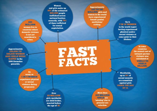 fastfacts