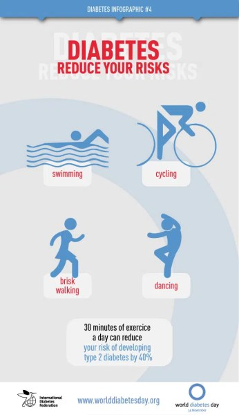 Exercise is good for you. Picture credit: www.worlddiabetesday.org