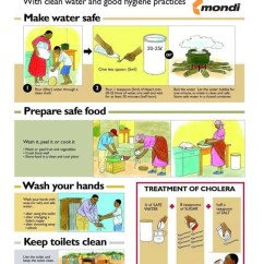 Ways To Conserve Water In The Kitchen B&q Kitchens Cholera: How Protect Yourself - Potentash
