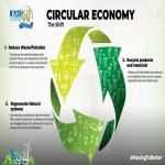 The Circular Economy And The Environment: The Kenya Association Of Manufacturers (KAM) Has Made Sustainable Manufacturing The Priority Agenda For This Year