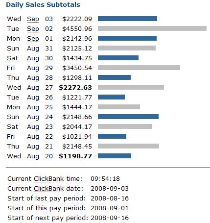 my clickbank earnings with proof potpiegirl com