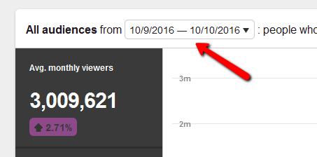 PotPieGirl breaks 3 MILLION on Pinterest!