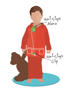 WetStop3 wearable bedwetting alarm