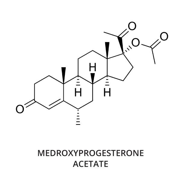 Medroxyprogesterone acetate (Depo-Provera) for Chickens