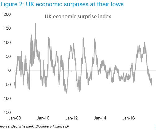 Euro Strength v Pound Sterling to Stall Near-Term
