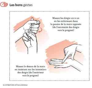 puressentiel-massage-huile-vegetale-mains-ongles