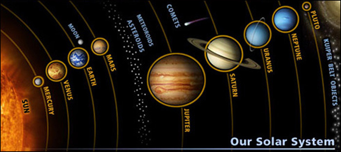 The 9 Planets Of The Solar System And Their Characteristics  Pouted Online Magazine  Latest