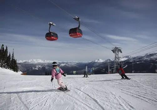 Whistler Blackcomb Whistler Ski Resort Mountain
