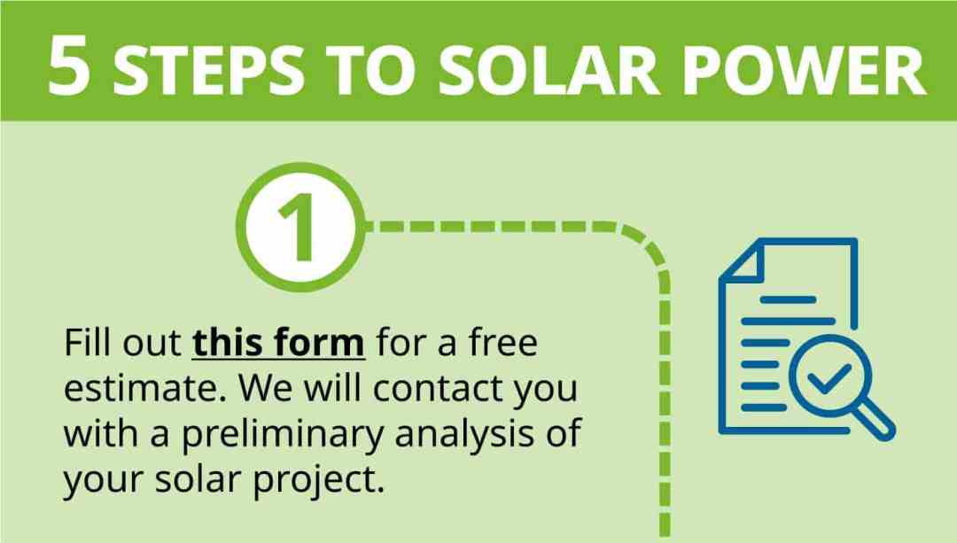 5 Steps to Solar Power A