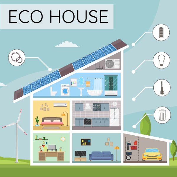 Telsa Powerwall 2 Eco House