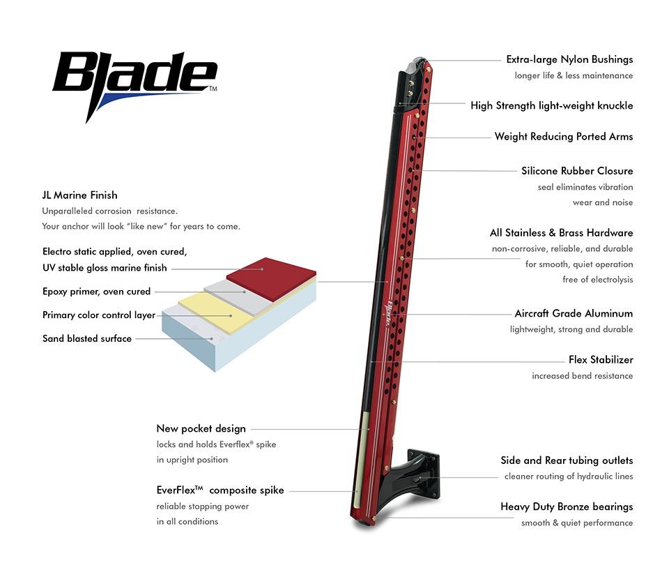 hight resolution of power pole blade rh power pole com power pole cap power pole shallow water anchor wiring diagram