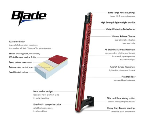 small resolution of power pole blade rh power pole com power pole cap power pole shallow water anchor wiring diagram