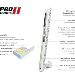 pro ii shallow water anchors productsanchor power pole wiring diagram 16 [ 960 x 840 Pixel ]
