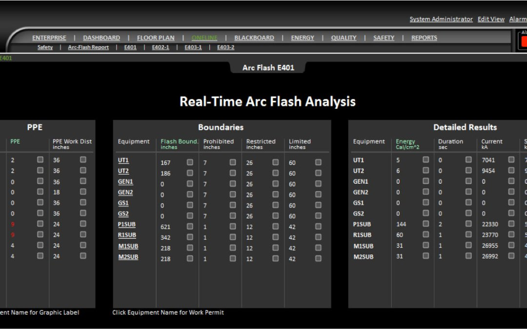 Power Analytics Adds to its Extensive Arc Flash Patent Portfolio