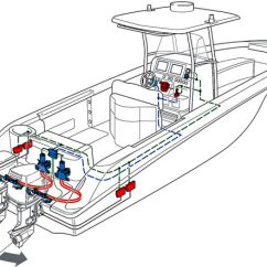 Basic Jet Boat Wiring Diagram 2001 Windstar Firing Order How To Install A Joystick On Your - Power & Motoryacht