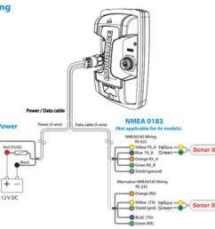 wiring diagram for lowrance 3d sonar network wiring diagram databasedigital yacht sonar server keeping it [ 1200 x 1061 Pixel ]