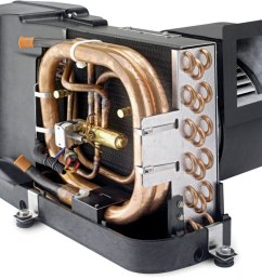 an award winning dometic self contained turbo unit  [ 1200 x 900 Pixel ]