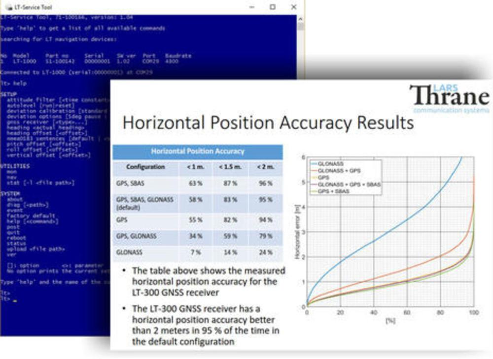 medium resolution of lars thrane service tool and gnss horizontal position accuracy graph apanbo jpg