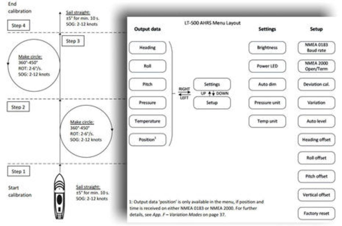 hight resolution of lars thrane auto heading calibration and configuration options apanbo jpg