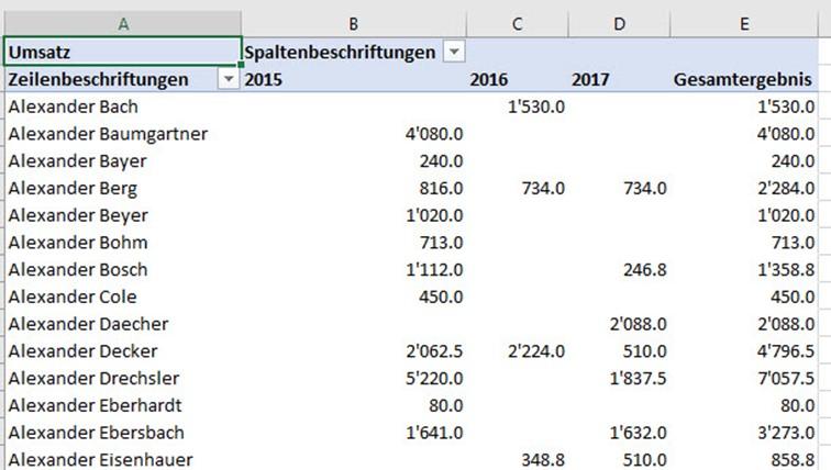 Excel Pivottabelle aus Power BI Desktop Datei
