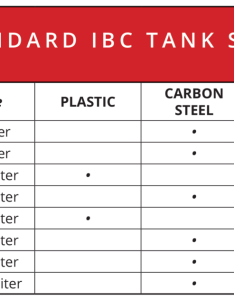 Ibc tank dimensions vary however powerblanket manufactures heaters for ibcs also sizes and industrial bulk storage rh