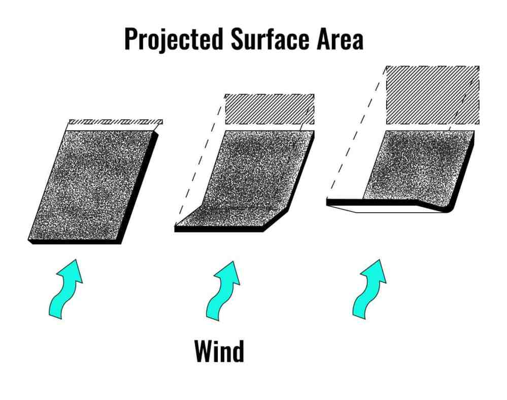 medium resolution of wind damaged shingles