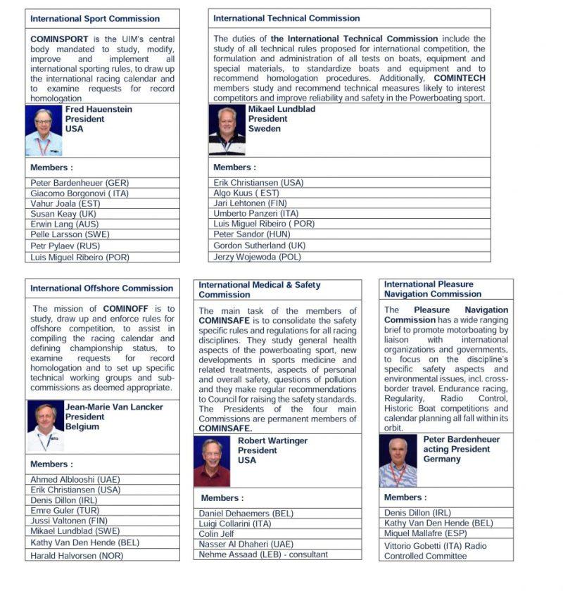 uim_committees