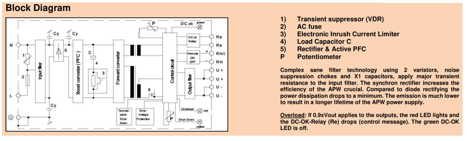 hight resolution of technical illustration