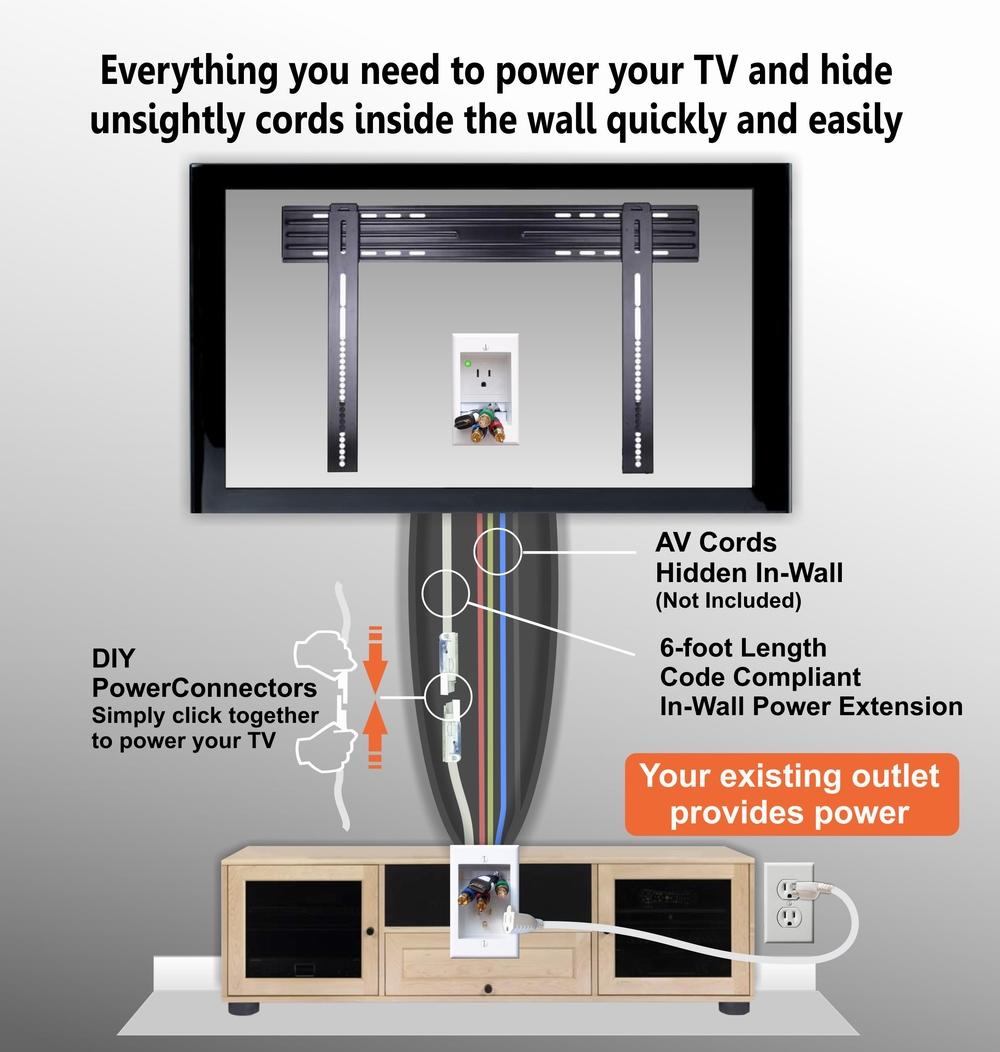 fios tv wiring diagram lambretta electronic amazing cord hider for wall mounted ~ powerbridge