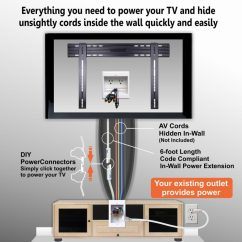 Fios Telephone Wiring Diagram Chevy 350 Starter Hide Tv Wires Kit ~ Model Two-ck Powerbridge In Wall Cable Management System