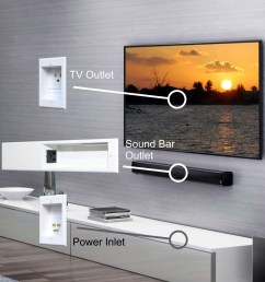 powerbridge unique solution for sound bar in wall wiring lightbox [ 1000 x 1000 Pixel ]