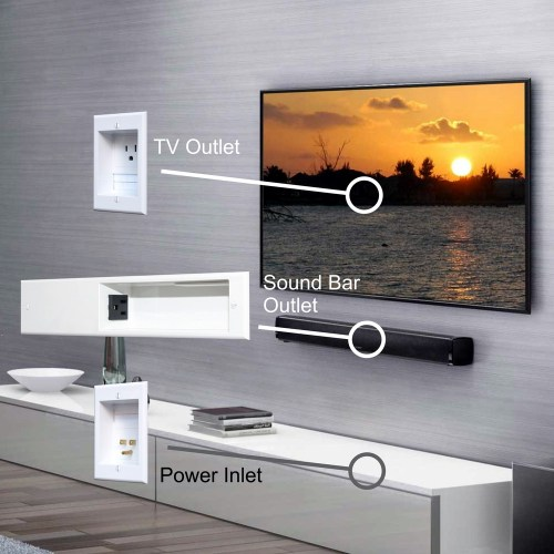 small resolution of powerbridge unique solution for sound bar in wall wiring lightbox