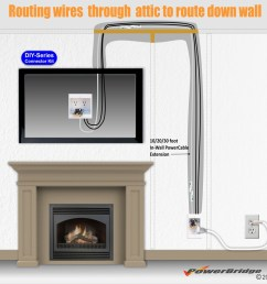 suggested wiring routes for above fireplace fp diys fp diya [ 1000 x 1000 Pixel ]