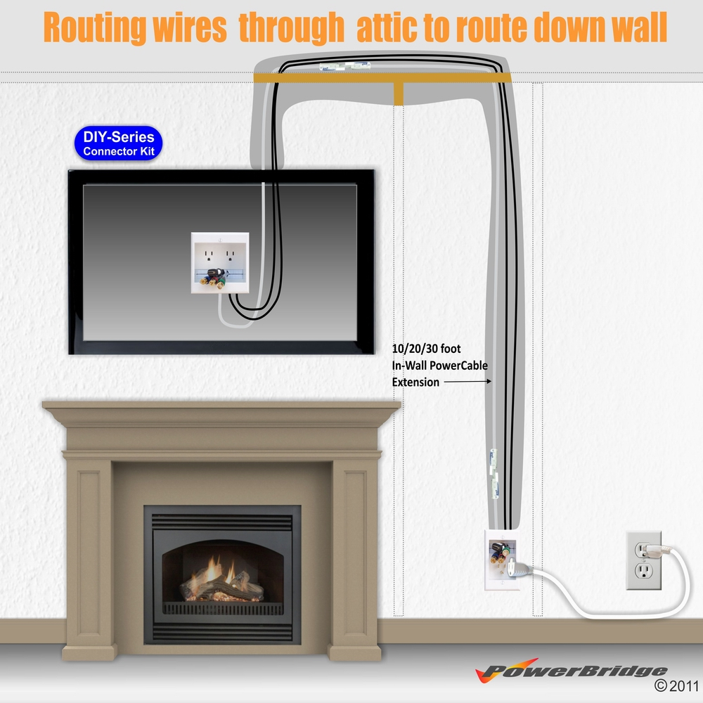 medium resolution of suggested wiring routes for above fireplace fp diys fp diya