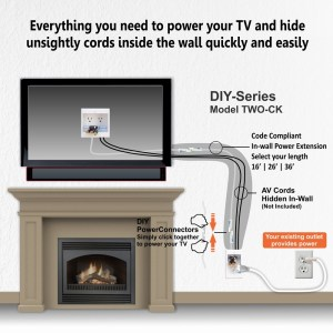 Hiding Wires for a TV Above Fireplace ~ Extension Kit ~ PowerBridge